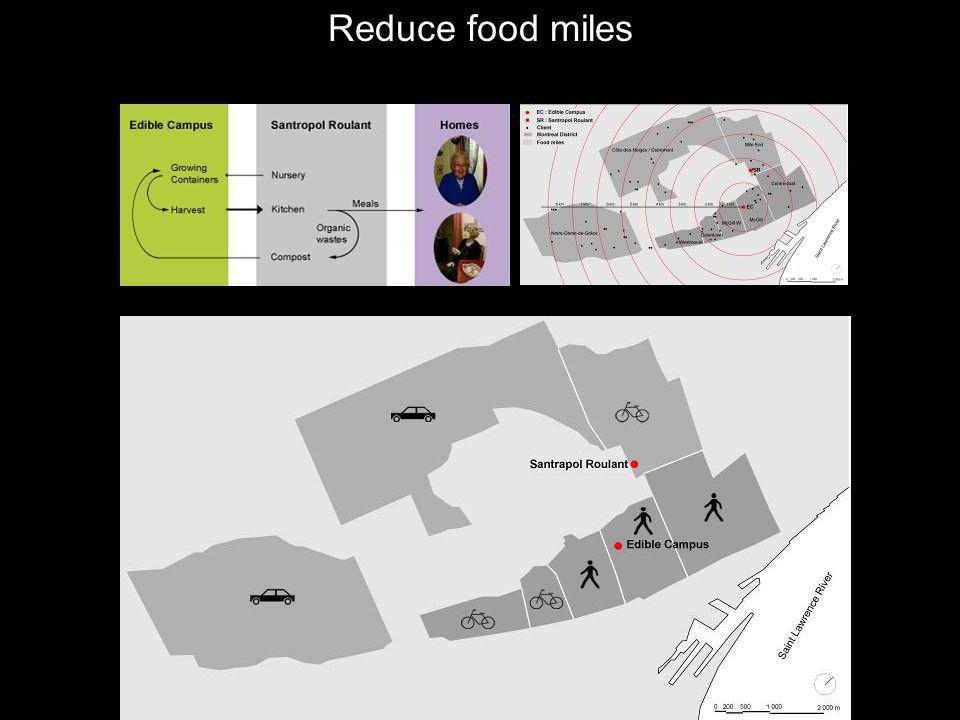Reduce food miles