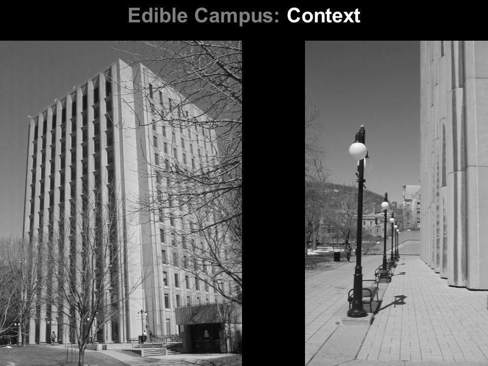 Edible Campus: Context