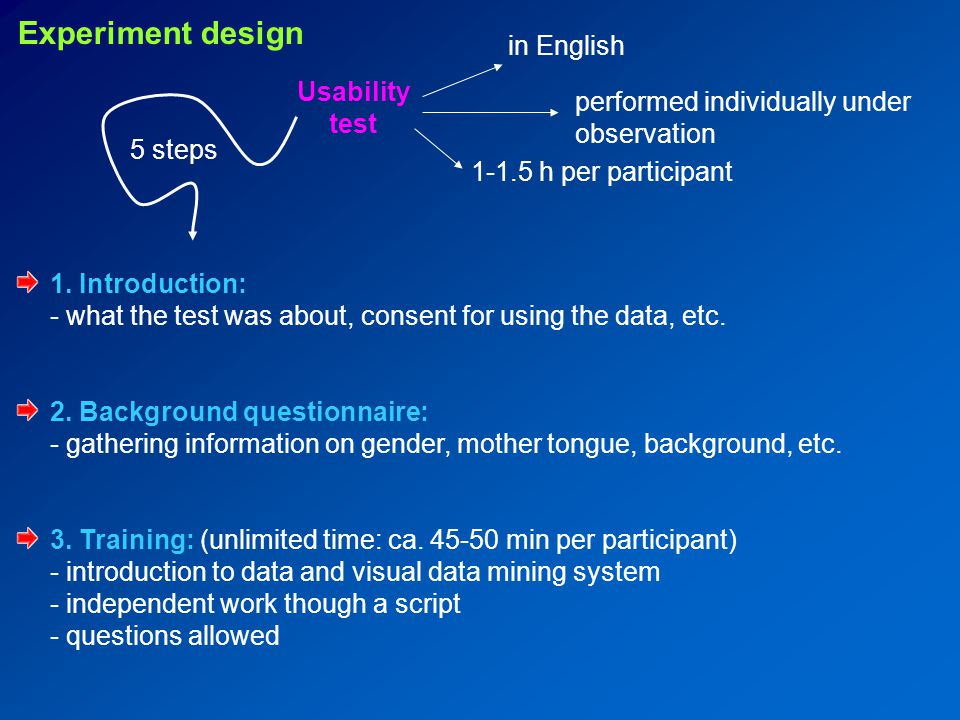 Experiment design 1. Introduction: - what the test was about, consent for using the data, etc.