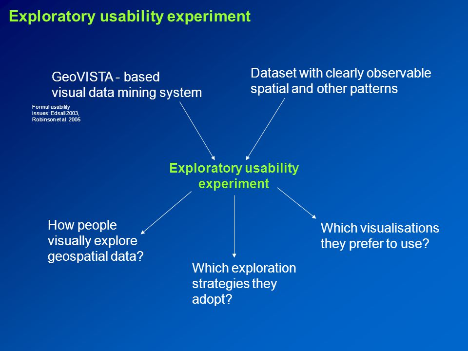 Exploratory usability experiment GeoVISTA - based visual data mining system Dataset with clearly observable spatial and other patterns Exploratory usability experiment How people visually explore geospatial data.