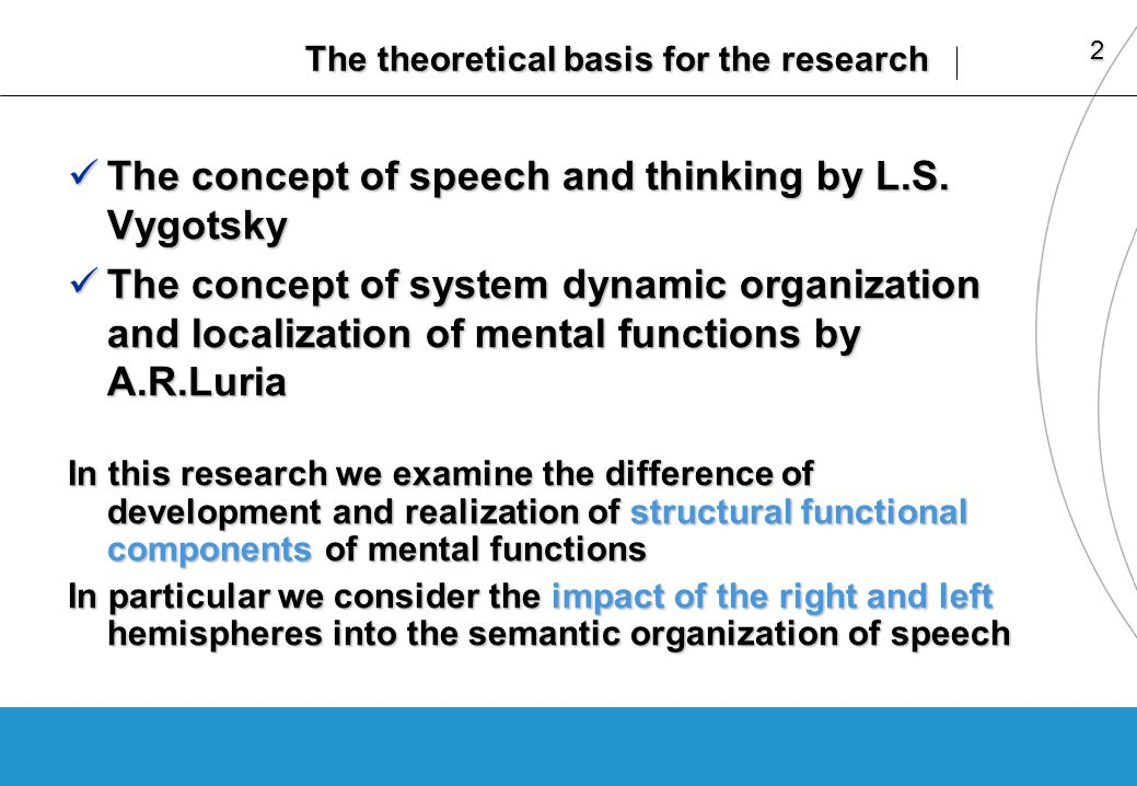 2 The theoretical basis for the research The concept of speech and thinking by L.S.