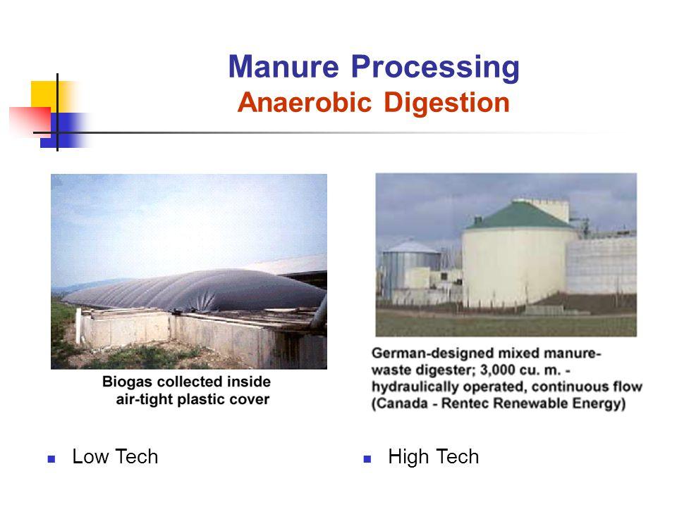 High Tech Manure Processing Anaerobic Digestion Low Tech