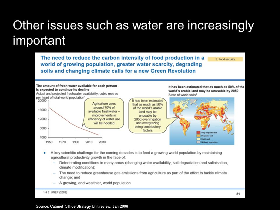 Other issues such as water are increasingly important Check food cabinet office report Source: Cabinet Office Strategy Unit review, Jan 2008