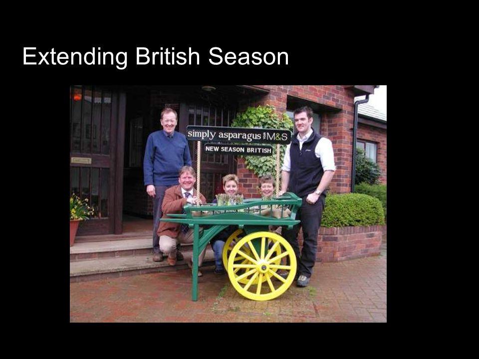 Extending British Season