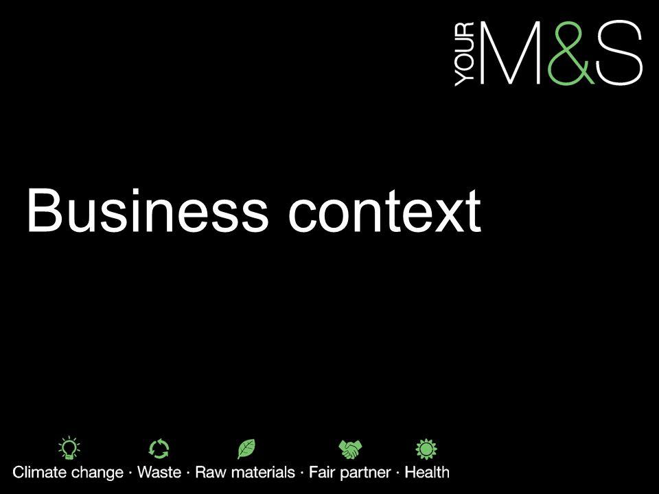 Business context