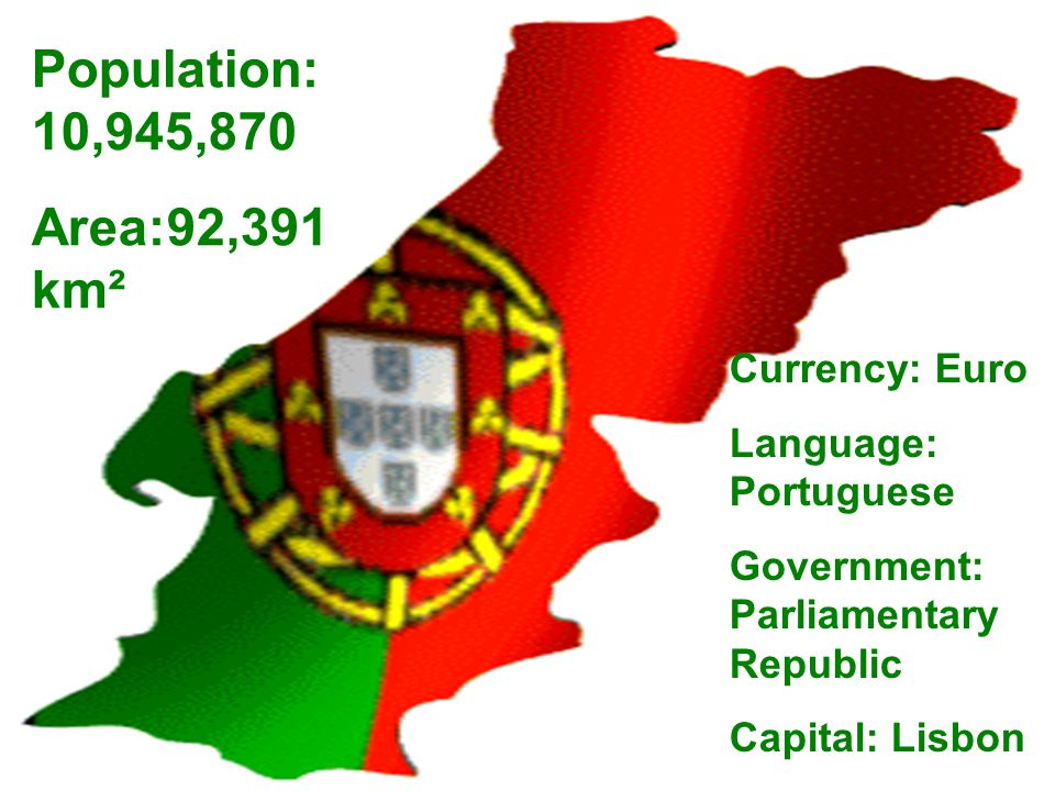 Population: 10,945,870 Area:92,391 km² Currency: Euro Language: Portuguese Government: Parliamentary Republic Capital: Lisbon