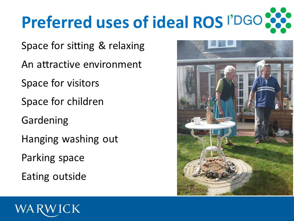 Preferred uses of ideal ROS Space for sitting & relaxing An attractive environment Space for visitors Space for children Gardening Hanging washing out Parking space Eating outside