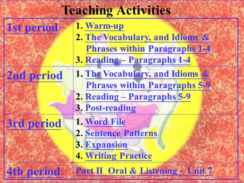 Teaching Activities Index