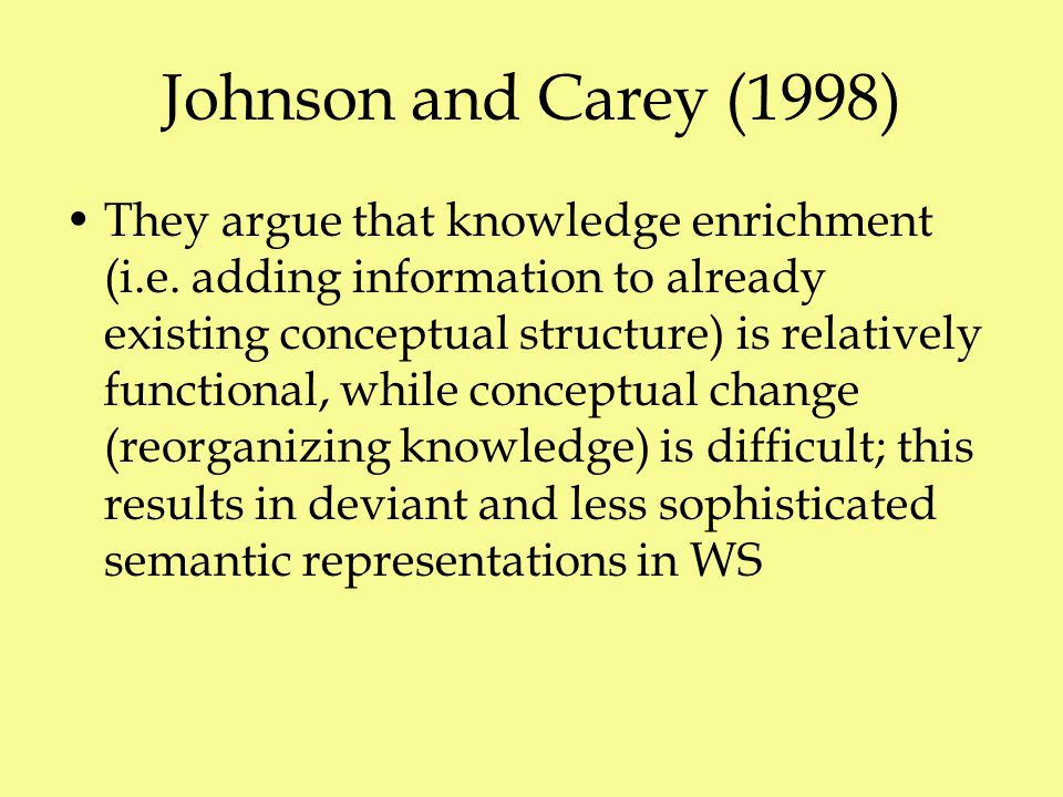 Matan and Carey (2001) Developmental change within the core of artifact concepts.