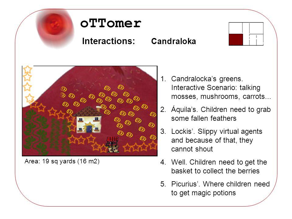 oTTomer 1.Candralockas greens. Interactive Scenario: talking mosses, mushrooms, carrots...
