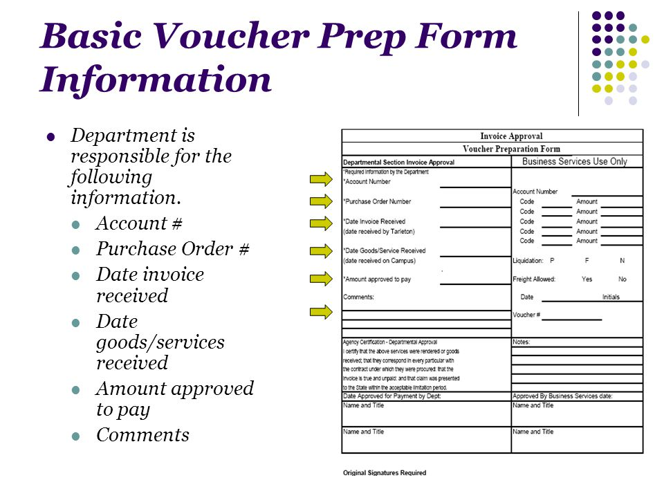 Basic Voucher Prep Form Information Department is responsible for the following information.