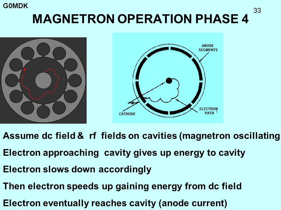 G0MDK 33 MAGNETRON OPERATION PHASE 4 Assume dc field & rf fields on cavities (magnetron oscillating Electron approaching cavity gives up energy to cav