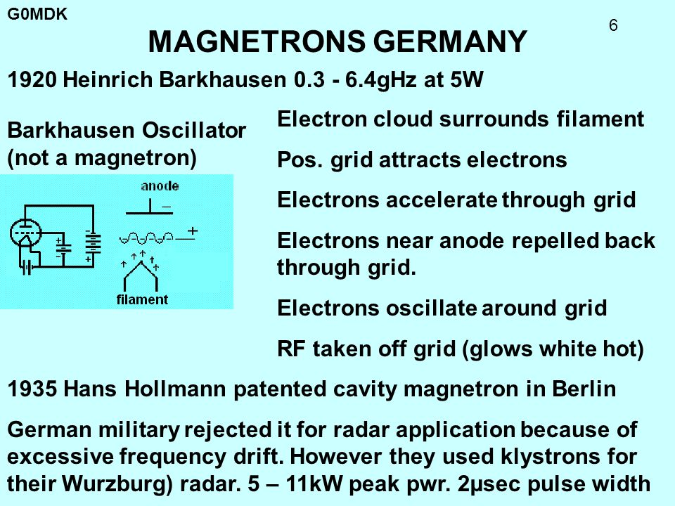G0MDK 6 MAGNETRONS GERMANY 1920 Heinrich Barkhausen 0.3 - 6.4gHz at 5W 1935 Hans Hollmann patented cavity magnetron in Berlin German military rejected