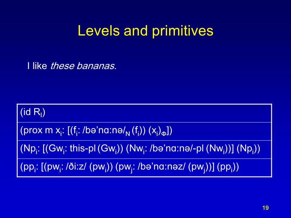 19 Levels and primitives (id R I ) (prox m x i : [(f i : /bənɑ:nə/ N (f i )) (x i ) Φ ]) (Np i : [(Gw i : this-pl (Gw i )) (Nw i : /bənɑ:nə/-pl (Nw i