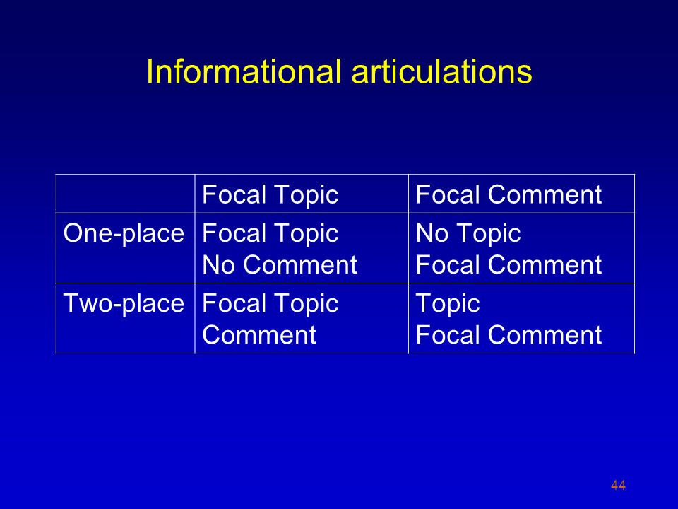 Informational articulations 44 Focal TopicFocal Comment One-placeFocal Topic No Comment No Topic Focal Comment Two-placeFocal Topic Comment Topic Focal Comment