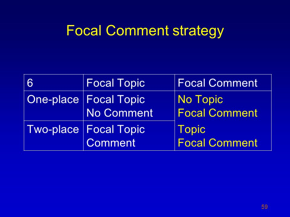 Focal Comment strategy 59 6Focal TopicFocal Comment One-placeFocal Topic No Comment No Topic Focal Comment Two-placeFocal Topic Comment Topic Focal Comment