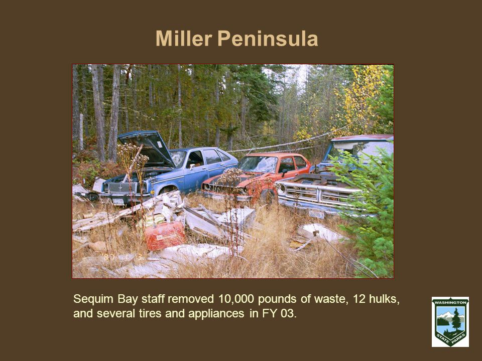 Miller Peninsula Sequim Bay staff removed 10,000 pounds of waste, 12 hulks, and several tires and appliances in FY 03.