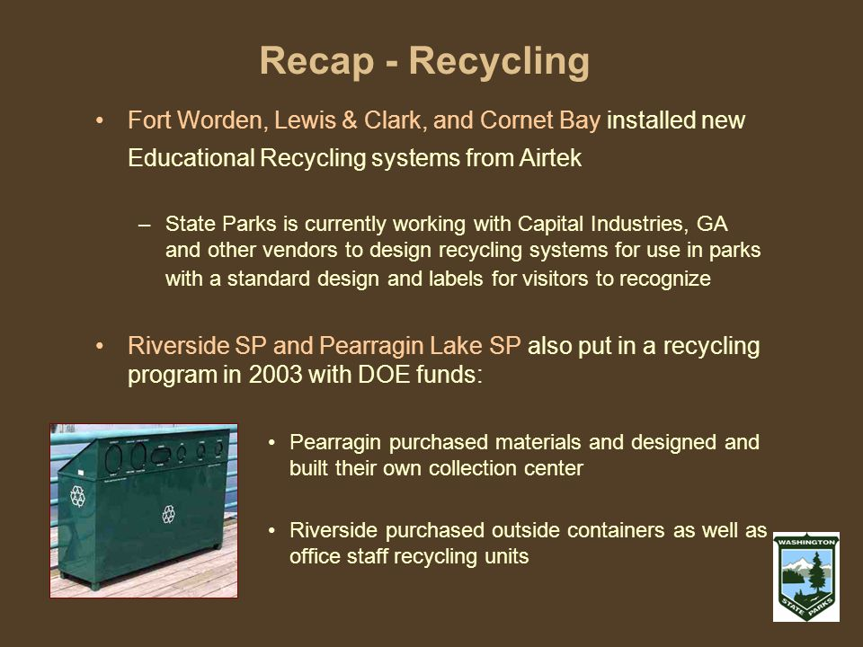 Recap - Recycling Fort Worden, Lewis & Clark, and Cornet Bay installed new Educational Recycling systems from Airtek –State Parks is currently working with Capital Industries, GA and other vendors to design recycling systems for use in parks with a standard design and labels for visitors to recognize Riverside SP and Pearragin Lake SP also put in a recycling program in 2003 with DOE funds: Pearragin purchased materials and designed and built their own collection center Riverside purchased outside containers as well as office staff recycling units