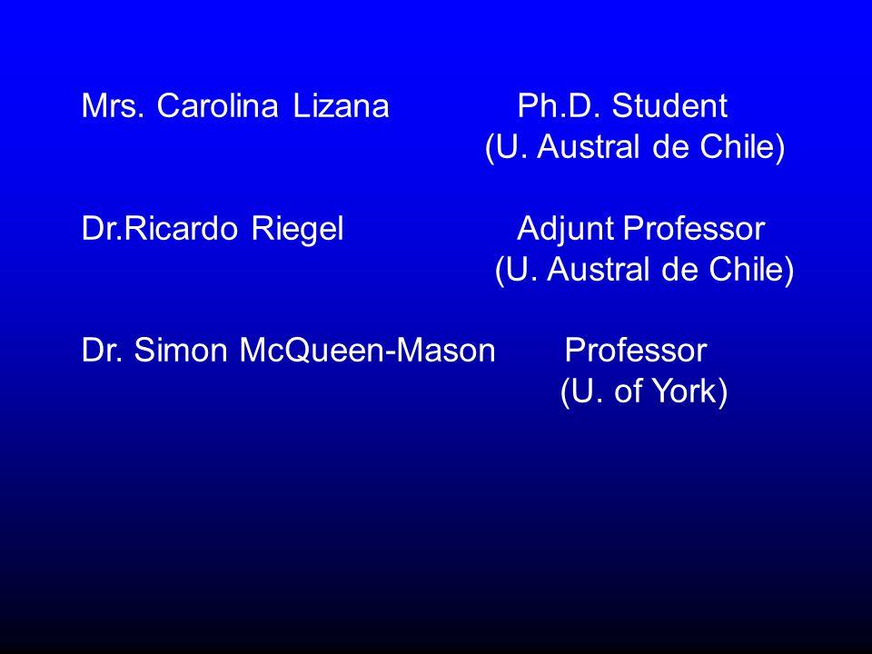 Mrs. Carolina LizanaPh.D. Student (U. Austral de Chile) Dr.Ricardo RiegelAdjunt Professor (U.