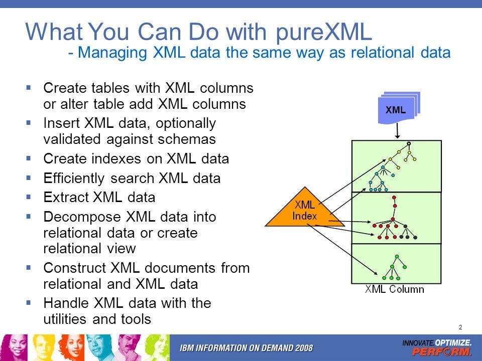 43 Steps in a picture XML IDX1 XML IDX2 DOCID list 1 DOCID list 2 INTERSECT DOCID list DOCID IDX RID list Base Table NODEID IDX 1 2 3 4 5 6