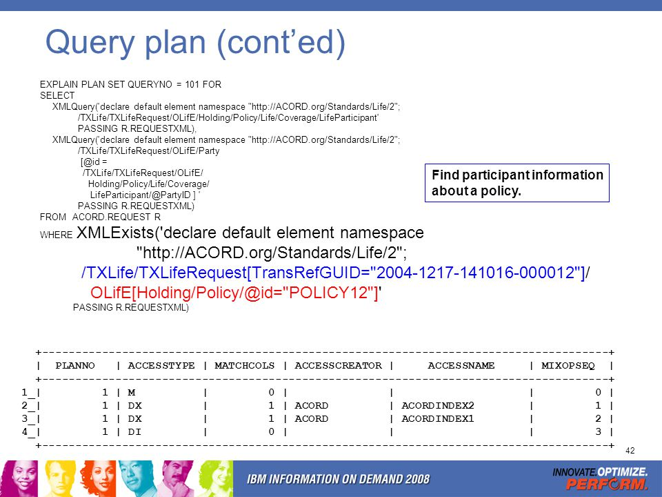 42 Query plan (conted) +-------------------------------------------------------------------------------------+ | PLANNO | ACCESSTYPE | MATCHCOLS | ACC