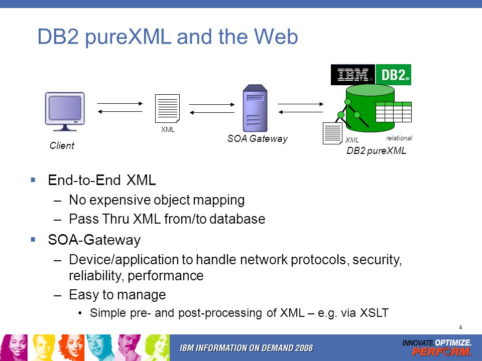 4 DB2 pureXML and the Web Client XML DB2 pureXML relational XML SOA Gateway End-to-End XML –No expensive object mapping –Pass Thru XML from/to databas