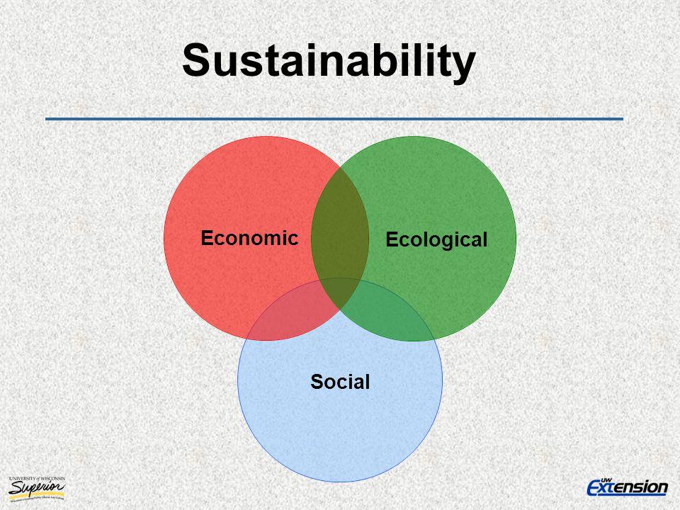 Economic Ecological Social Sustainability