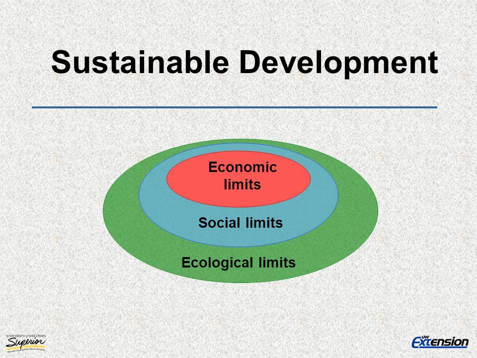 Economic limits Ecological limits Social limits Sustainable Development