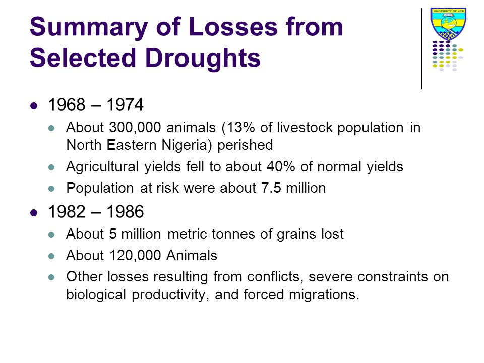 Summary of Losses from Selected Droughts 1968 – 1974 About 300,000 animals (13% of livestock population in North Eastern Nigeria) perished Agricultural yields fell to about 40% of normal yields Population at risk were about 7.5 million 1982 – 1986 About 5 million metric tonnes of grains lost About 120,000 Animals Other losses resulting from conflicts, severe constraints on biological productivity, and forced migrations.