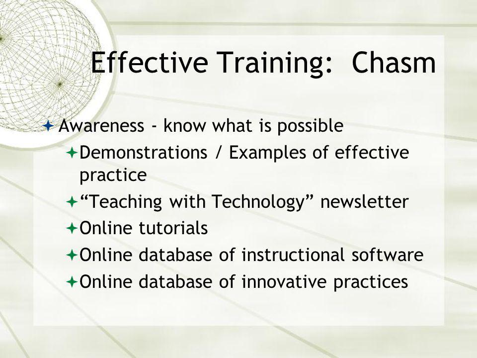 Effective Training: Chasm Awareness - know what is possible Demonstrations / Examples of effective practice Teaching with Technology newsletter Online tutorials Online database of instructional software Online database of innovative practices