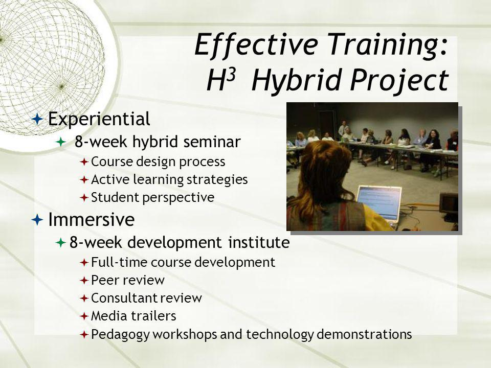 Effective Training: H 3 Hybrid Project Experiential 8-week hybrid seminar Course design process Active learning strategies Student perspective Immersive 8-week development institute Full-time course development Peer review Consultant review Media trailers Pedagogy workshops and technology demonstrations