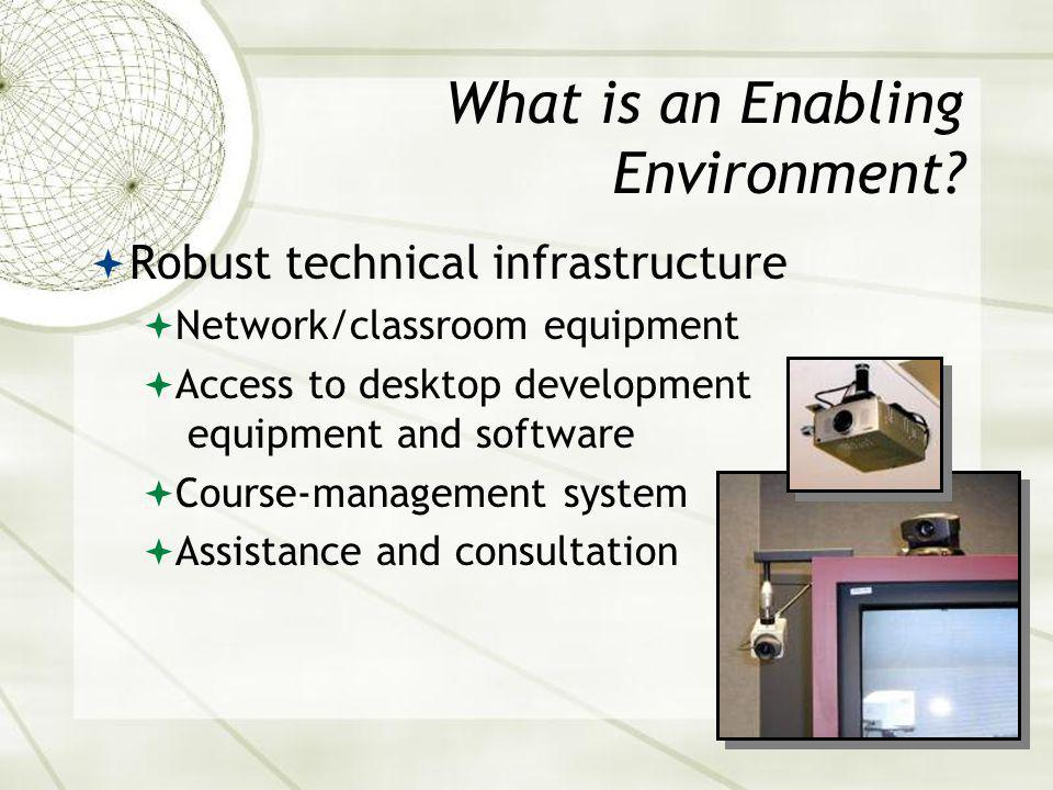 What is an Enabling Environment.