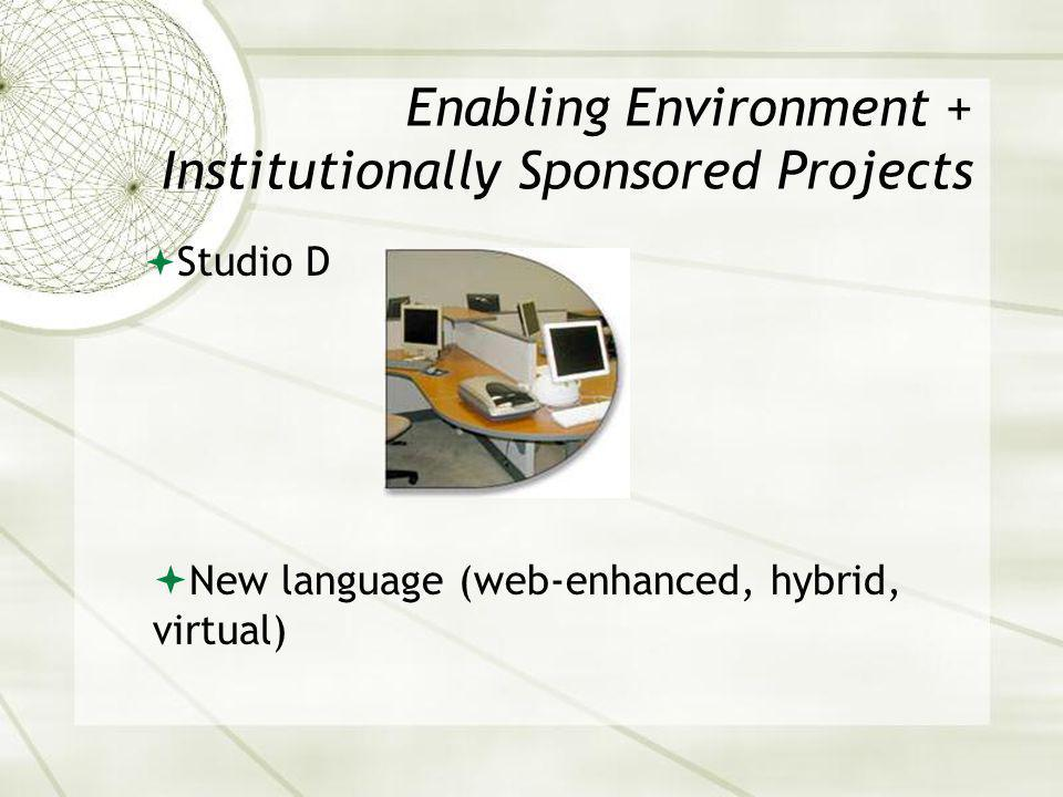 Enabling Environment + Institutionally Sponsored Projects Studio D New language (web-enhanced, hybrid, virtual)