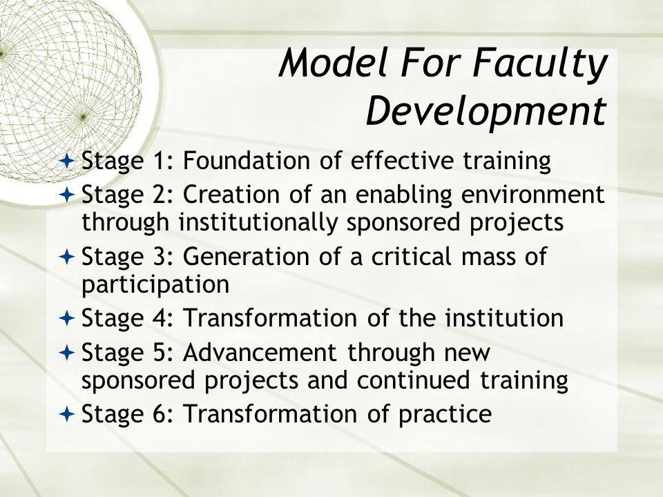 Model For Faculty Development Stage 1: Foundation of effective training Stage 2: Creation of an enabling environment through institutionally sponsored projects Stage 3: Generation of a critical mass of participation Stage 4: Transformation of the institution Stage 5: Advancement through new sponsored projects and continued training Stage 6: Transformation of practice