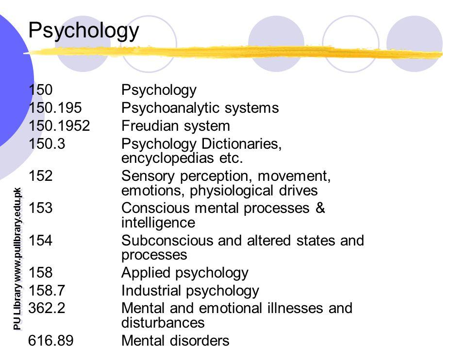 PU Library www.pulibrary.edu.pk Psychology 150 Psychology 150.195 Psychoanalytic systems 150.1952Freudian system 150.3Psychology Dictionaries, encyclopedias etc.