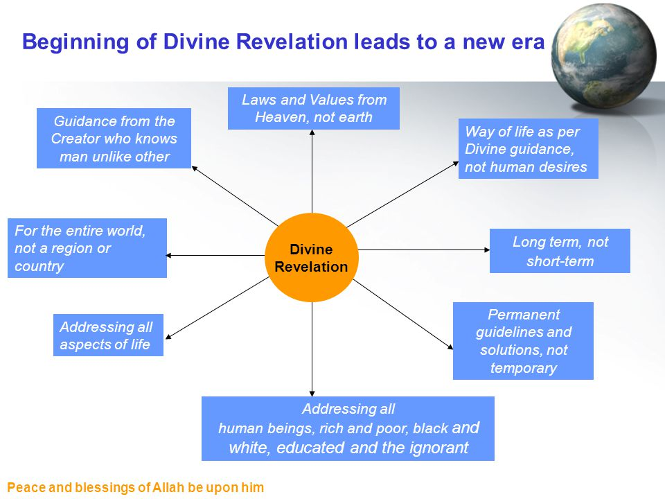Peace and blessings of Allah be upon him Beginning of Divine Revelation leads to a new era Way of life as per Divine guidance, not human desires Addre