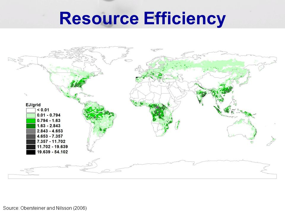 Forestry Program Resource Efficiency Source: Obersteiner and Nilsson (2006)