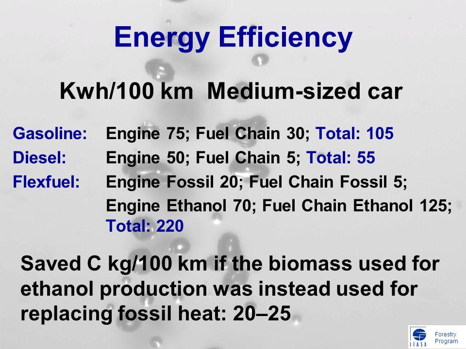Forestry Program Energy Efficiency Gasoline:Engine 75; Fuel Chain 30; Total: 105 Diesel:Engine 50; Fuel Chain 5; Total: 55 Flexfuel:Engine Fossil 20;