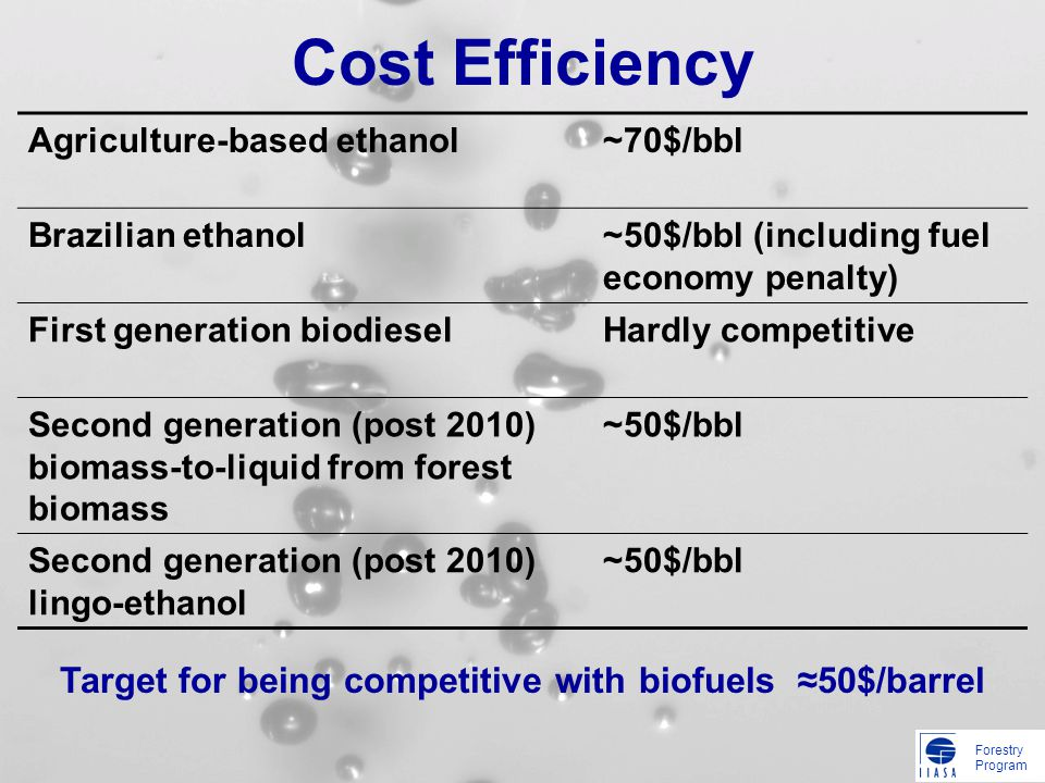 Forestry Program Cost Efficiency Agriculture-based ethanol~70$/bbl Brazilian ethanol~50$/bbl (including fuel economy penalty) First generation biodieselHardly competitive Second generation (post 2010) biomass-to-liquid from forest biomass ~50$/bbl Second generation (post 2010) lingo-ethanol ~50$/bbl Target for being competitive with biofuels 50$/barrel
