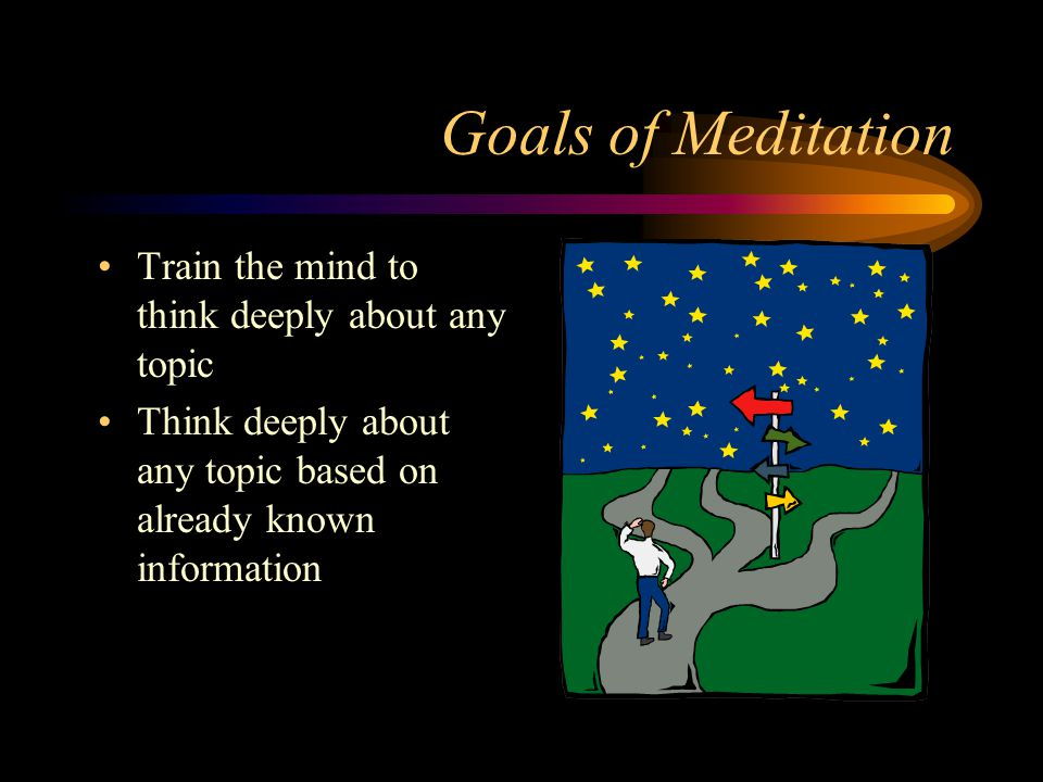 Goals of Meditation Train the mind to think deeply about any topic Think deeply about any topic based on already known information