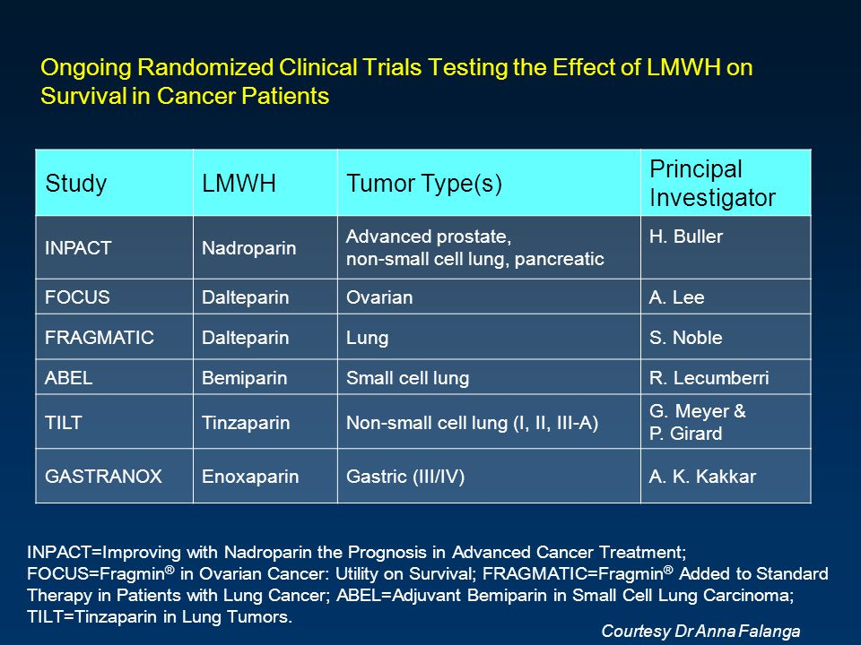 Ongoing Randomized Clinical Trials Testing the Effect of LMWH on Survival in Cancer Patients StudyLMWHTumor Type(s) Principal Investigator INPACTNadroparin Advanced prostate, non-small cell lung, pancreatic H.
