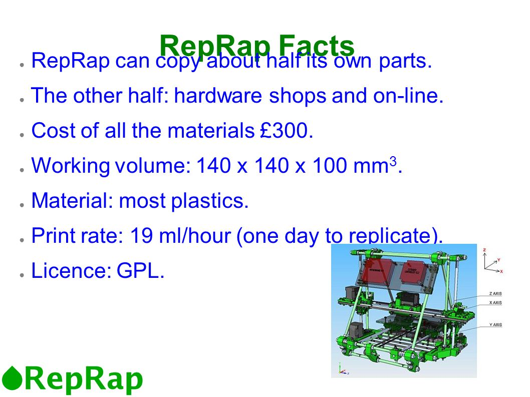 RepRap Facts RepRap can copy about half its own parts. The other half: hardware shops and on-line. Cost of all the materials £300. Working volume: 140