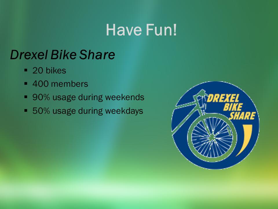 Have Fun! Drexel Bike Share 20 bikes 400 members 90% usage during weekends 50% usage during weekdays