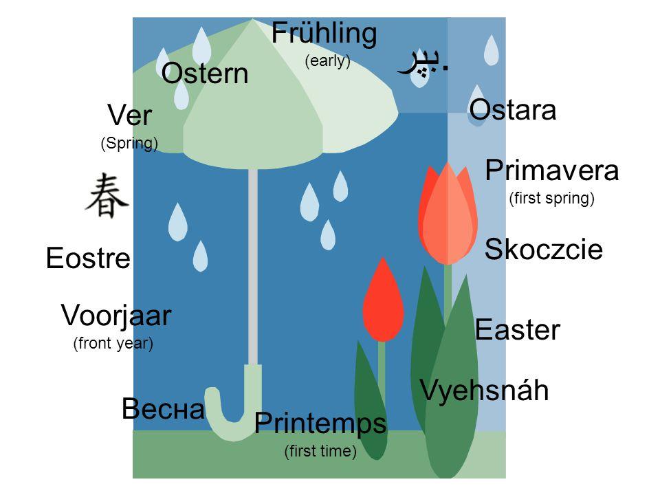 Ostara is a virgin Goddess of spring.