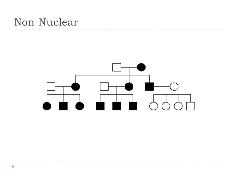 Non-Nuclear