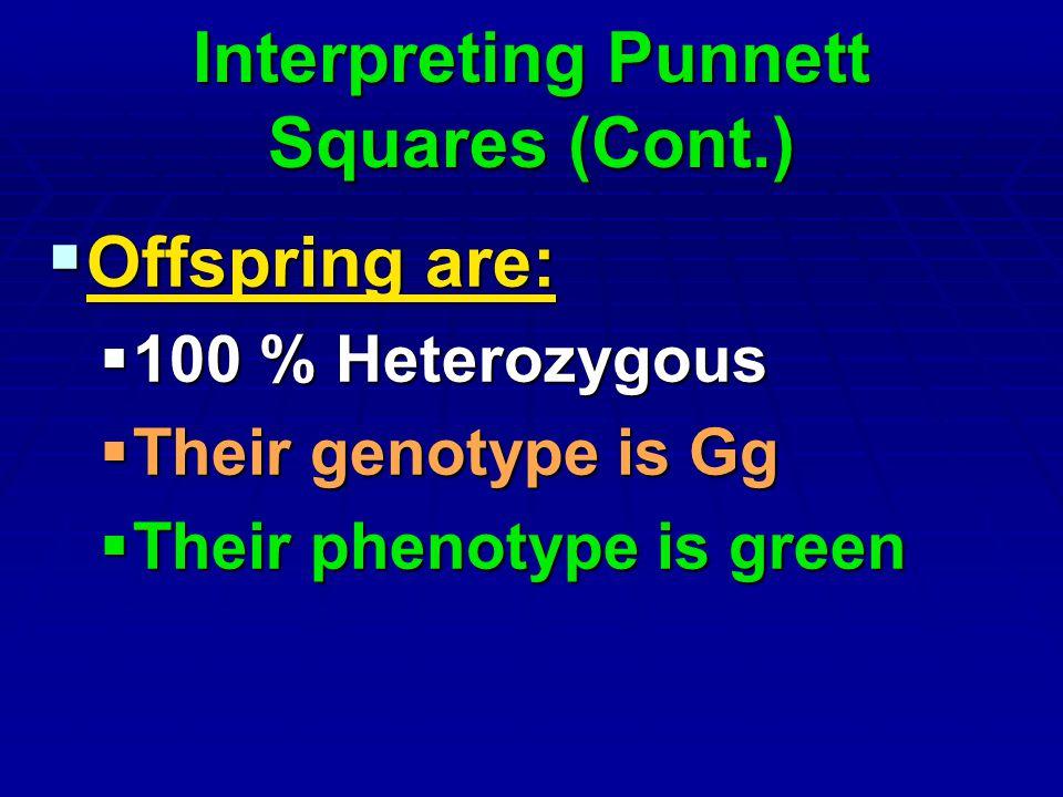 Interpreting Punnett Squares (Cont.) Offspring are: Offspring are: 100 % Heterozygous 100 % Heterozygous Their genotype is Gg Their genotype is Gg The