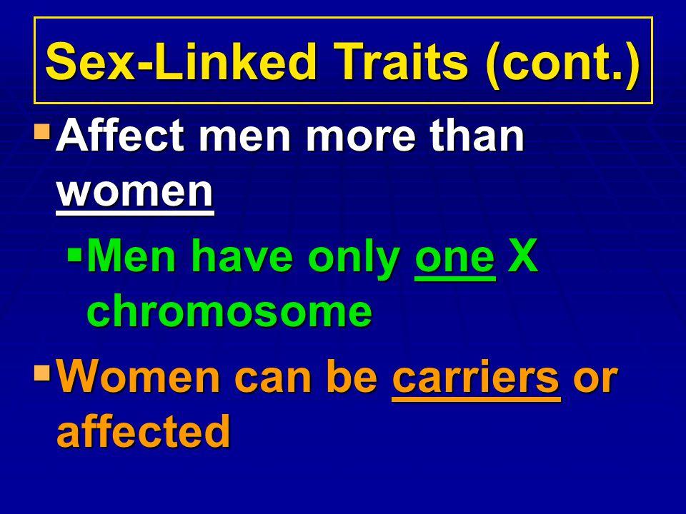 Affect men more than women Affect men more than women Men have only one X chromosome Men have only one X chromosome Women can be carriers or affected