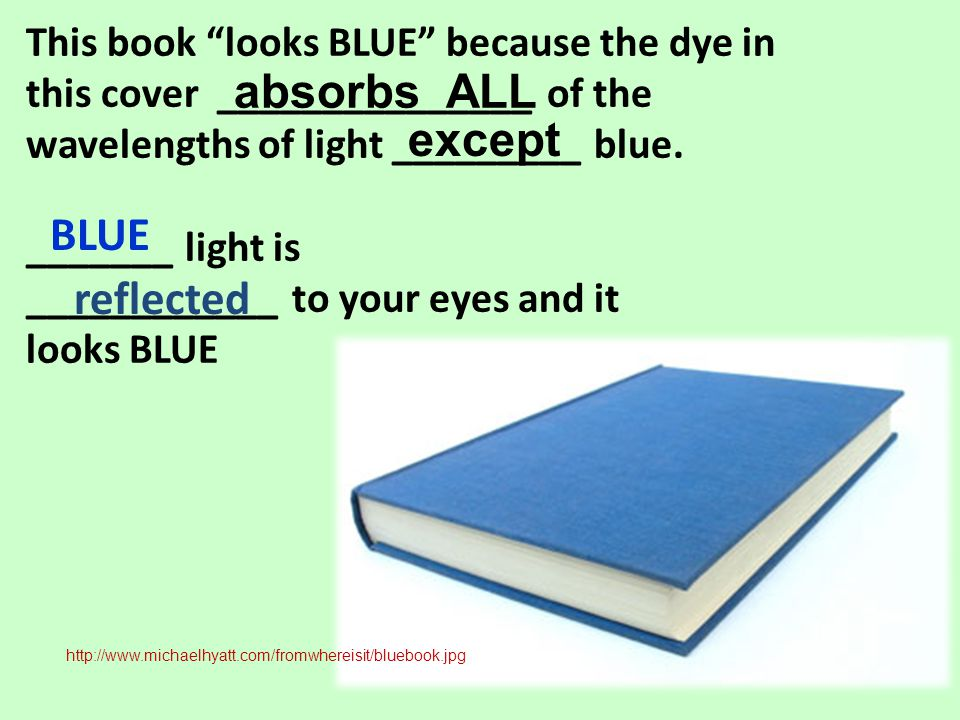 This book looks BLUE because the dye in this cover _______________ of the wavelengths of light _________ blue. _______ light is ____________ to your e