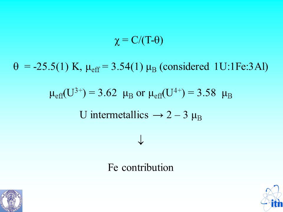 χ = C/(T- ) = -25.5(1) K, μ eff = 3.54(1) μ B (considered 1U:1Fe:3Al) μ eff (U 3+ ) = 3.62 μ B or μ eff (U 4+ ) = 3.58 μ B U intermetallics 2 – 3 μ B Fe contribution