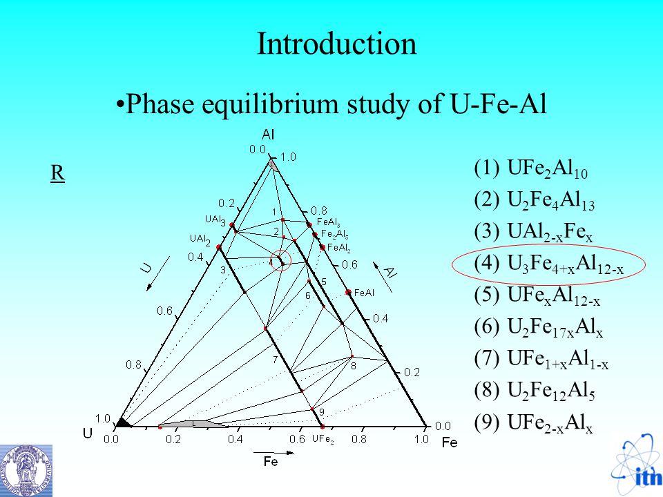 Phase equilibrium study of U-Fe-Al Introduction (1)UFe 2 Al 10 (2)U 2 Fe 4 Al 13 (3)UAl 2-x Fe x (4)U 3 Fe 4+x Al 12-x (5)UFe x Al 12-x (6)U 2 Fe 17x Al x (7)UFe 1+x Al 1-x (8)U 2 Fe 12 Al 5 (9)UFe 2-x Al x R